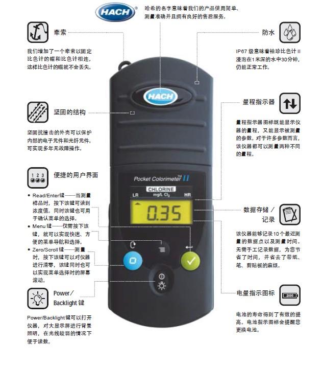 PCII氨氮测定仪