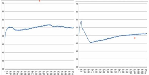 金索坤新闻动态-灯的稳定性对汞检测的影响