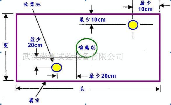 电路 电路图 电子 原理图 586_360