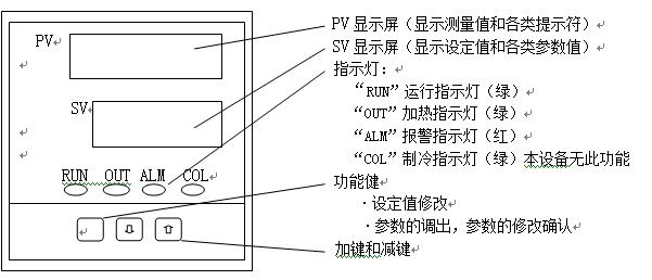 """4.温度控制器操作说明 a.若显示""""OVER""""则说明传感器开路或输入信号超过测量范围。 b.设定值改变方式 按 键,PV屏显示""""SP"""",按 或 键,使SV屏显示为所需要的设定温度,再按 键,仪表回到标准模式。设定温度为37.0,加热指示灯亮,开始进入加热升温状态,过一段时间,当显示温度接近设定温度时,加热指示灯忽亮忽熄,反复多次后进入恒温状态。 c."""
