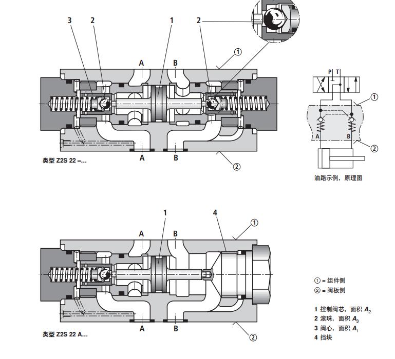 rexroth先导式单向阀,z2s22a2-5x图片