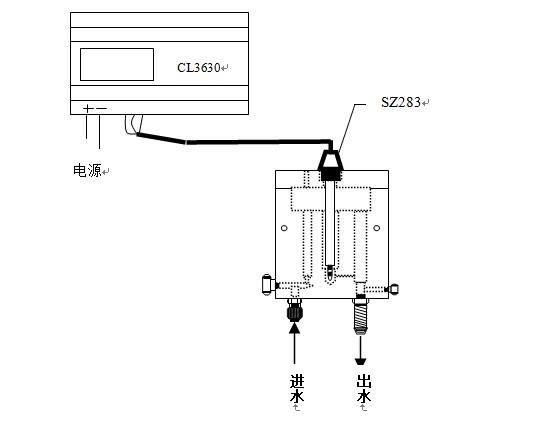 CL3630余氯仪