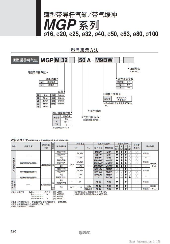 MGPM50N-100报价资料