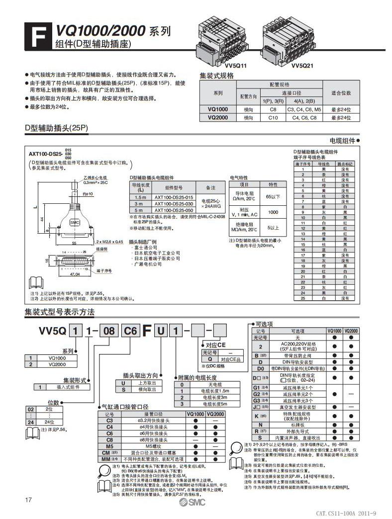 VV5Q11-07C6FU2-DN