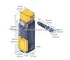 PDZK WDP3-01 1000/20皮尔兹774420继电器德国PILZ颖哲代理