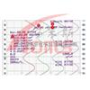 GRAPHTEC记录纸PZ136-6H