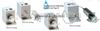 瑞士ISmatec齿轮泵(REGLO-Z、REGLO-ZS系列)