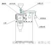 湿式橡胶轮磨粒磨损试验机/动载磨粒磨损试验机